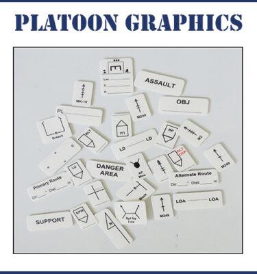 Platoon NATO Graphics Kit
